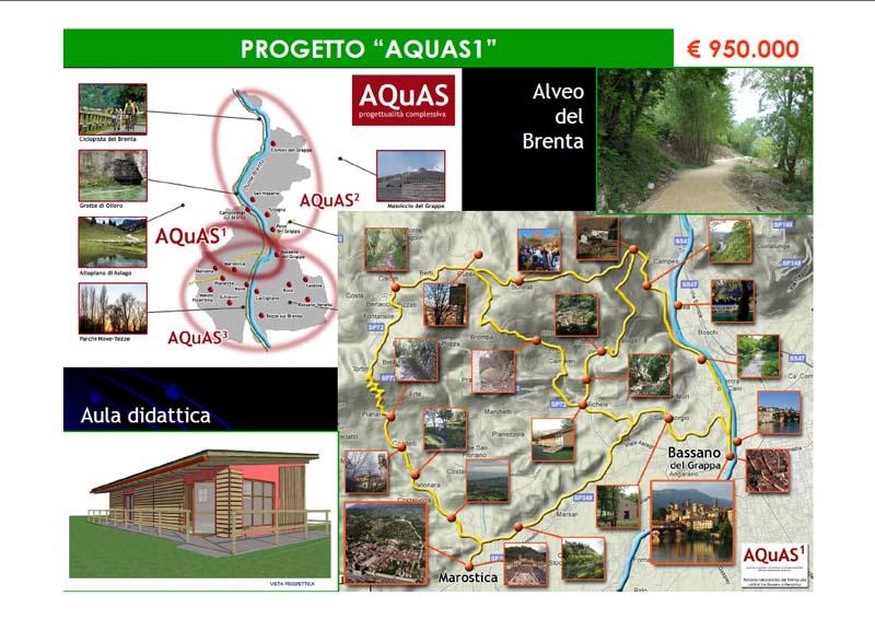 """Verde – Progetto """"Aquas1"""""""