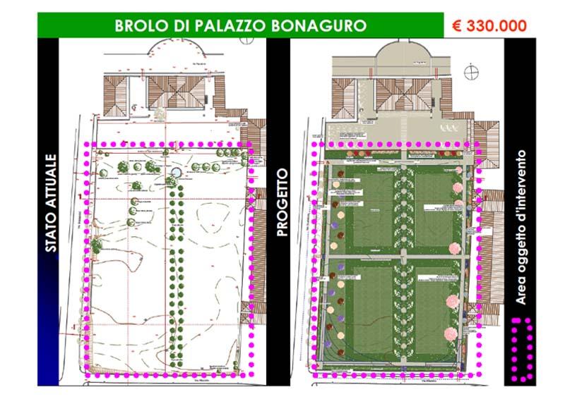 """Verde – Intervento """"Brolo di Palazzo Bonaguro"""""""