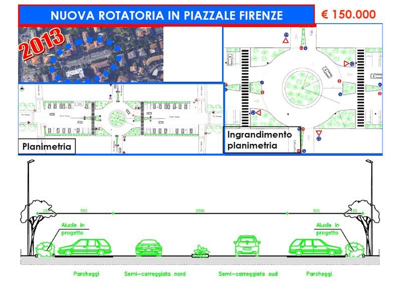 Rotatoria Piazzale Firenze