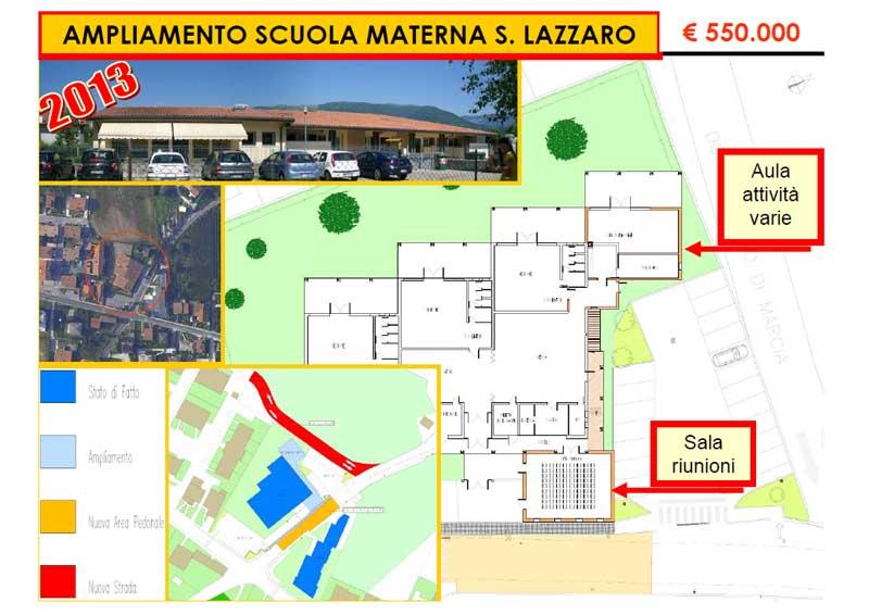 Ampliamento Scuola materna San Lazzaro