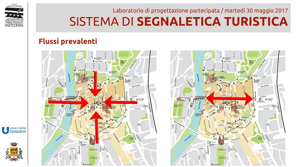 Segnaletica 7